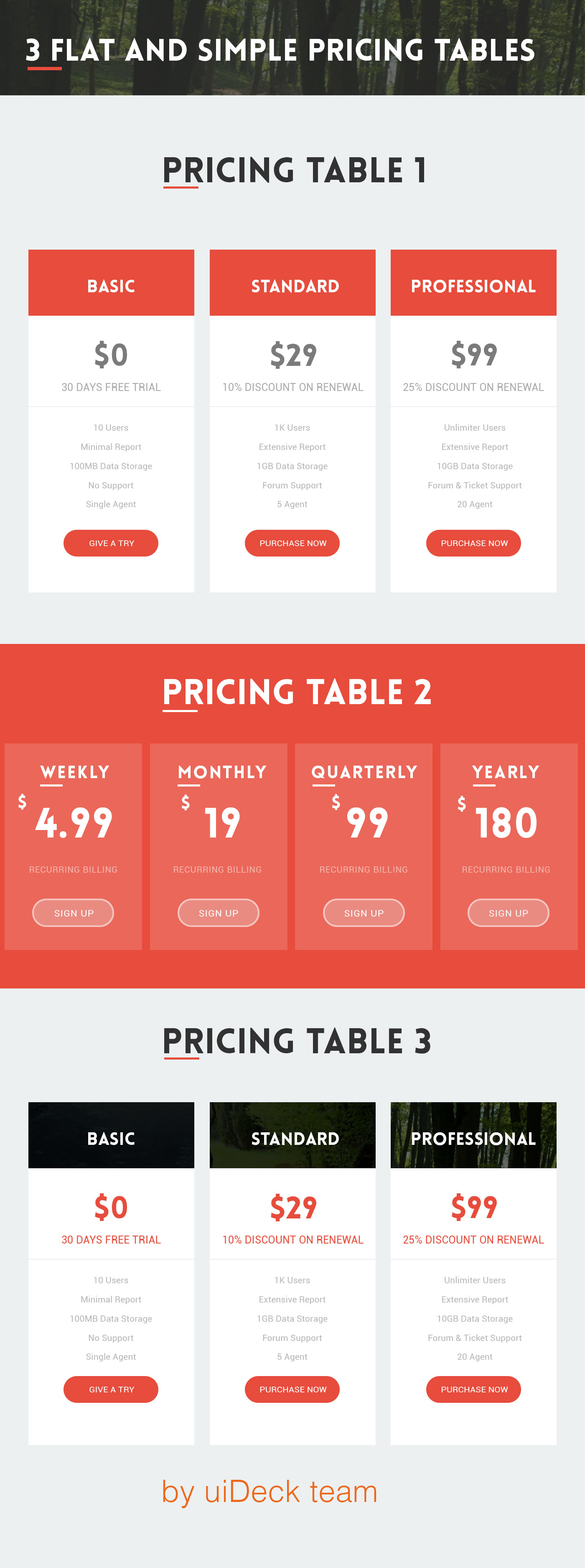 flat-pricing-tables