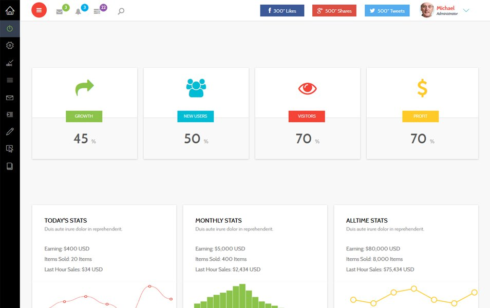 20 free bootstrap admin and dashboard templates uideck based on bootstrap its a responsive admin dashboard template a with the clean and flat design this template is cross browser compatible maxwellsz