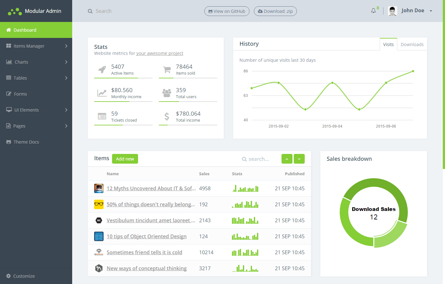 20 free bootstrap admin and dashboard templates uideck for Asp net design templates free download