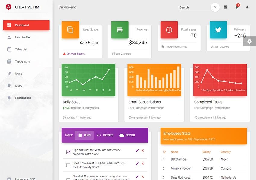 25+ Best Free and Premium AngularJS Dashboard Templates 2018