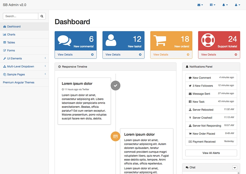 sb admin angular is free admin panel template makes the use of latest bootstrap framework the theme has some stunning added features with jquery plugins